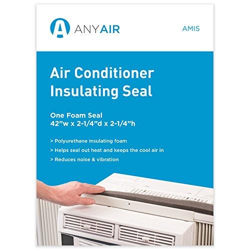 Anyair Amip Window Air Conditioner Foam Insulating Panels